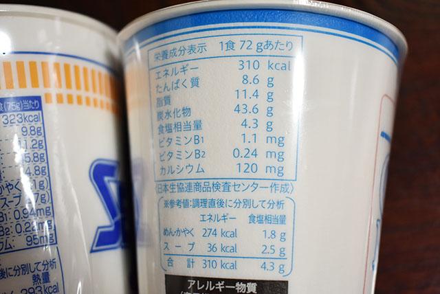 コープヌードルシーフードの栄養表示