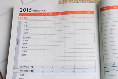 P3055040 家計簿もクロワッサン特別編集 家計簿2015に