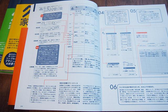 クロワッサン特別編集 家計簿2017