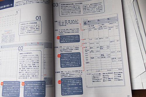 クロワッサン特別編集 家計簿2016 記入例