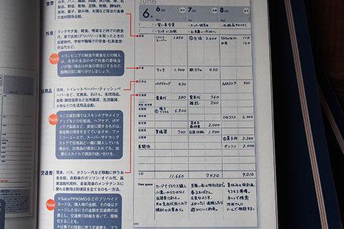 クロワッサン特別編集 家計簿2016 記入例アップ