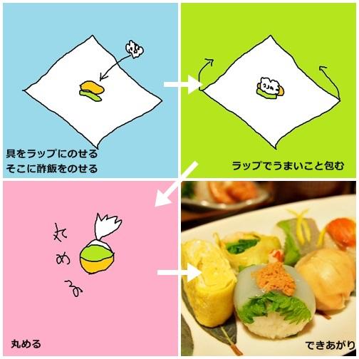 page-temar 手毬寿司はひとくちサイズがよい