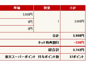 rakutennderi ネットで寿司の出前をたのんだら、ちゃんと届いて楽天のポイントがたまった